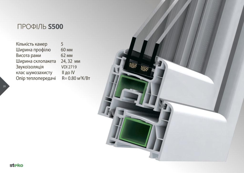 профіль стеко S500